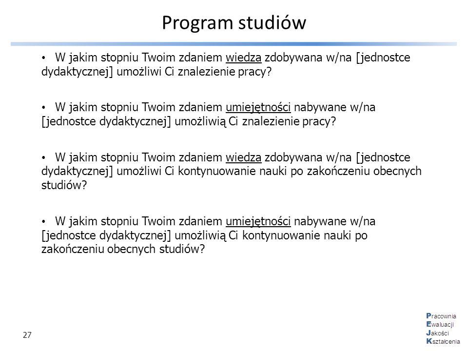 Program studiów W jakim stopniu Twoim zdaniem wiedza zdobywana w/na [jednostce dydaktycznej] umożliwi Ci znalezienie pracy